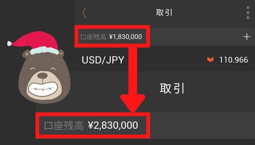 183万円が283万円に増えた画像