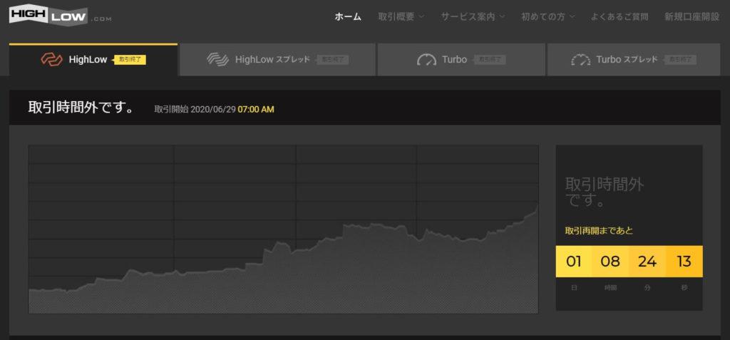ハイローオーストラリアの取引時間外の画面
