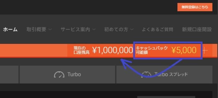 キャッシュバック口座からの五千円移行